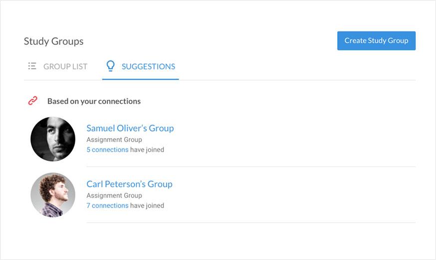 Ucroo Subject Groups