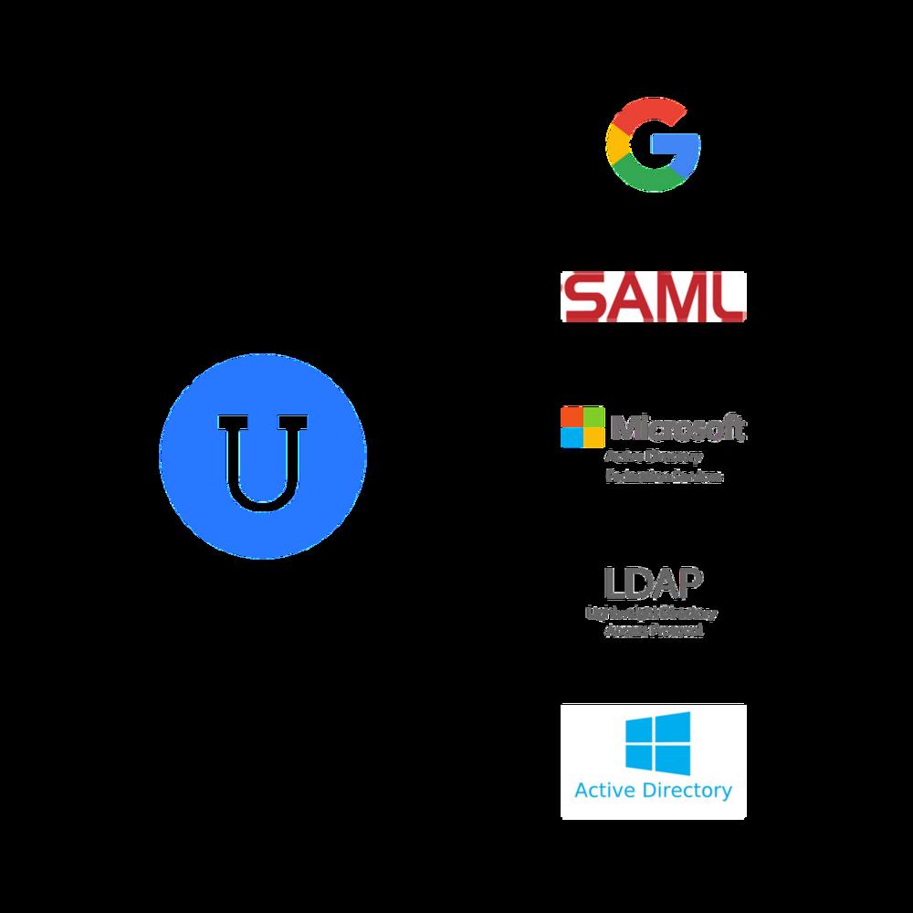 Ucroo Authentication Protocols