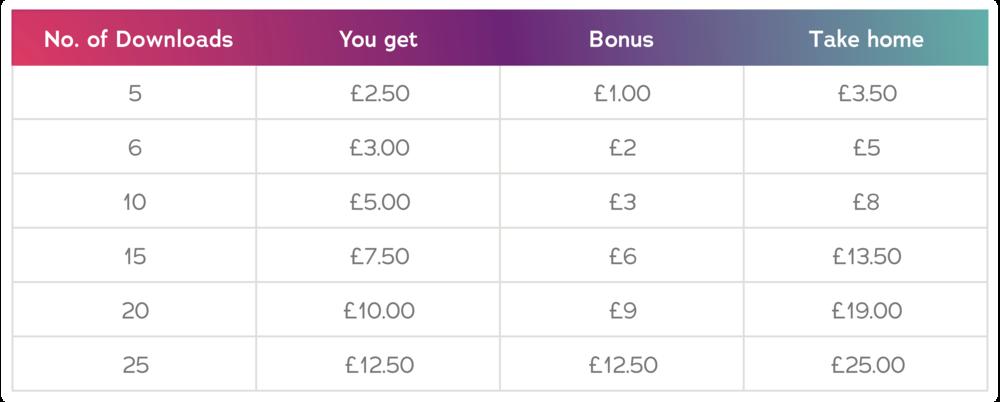 jisp Bonus scheme.png