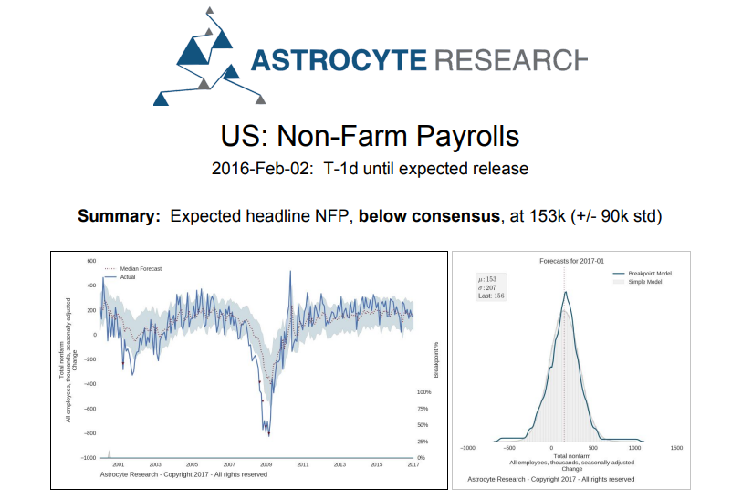 US NFP Payrolls Forecasts 2_2_2017 Excerp.png