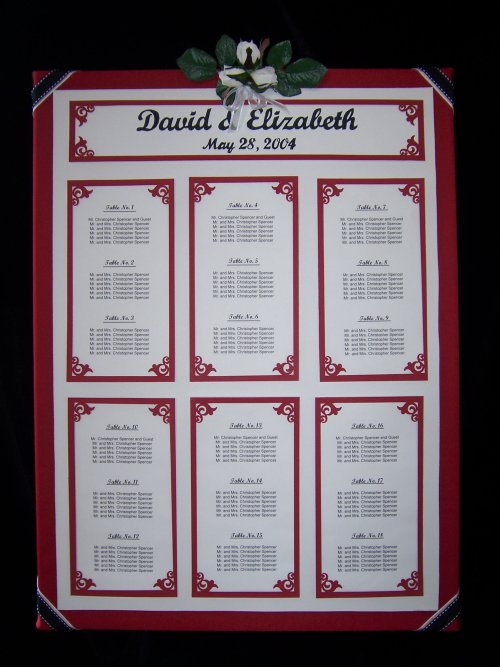 This is an example of a seating chart listing the guests by tables.