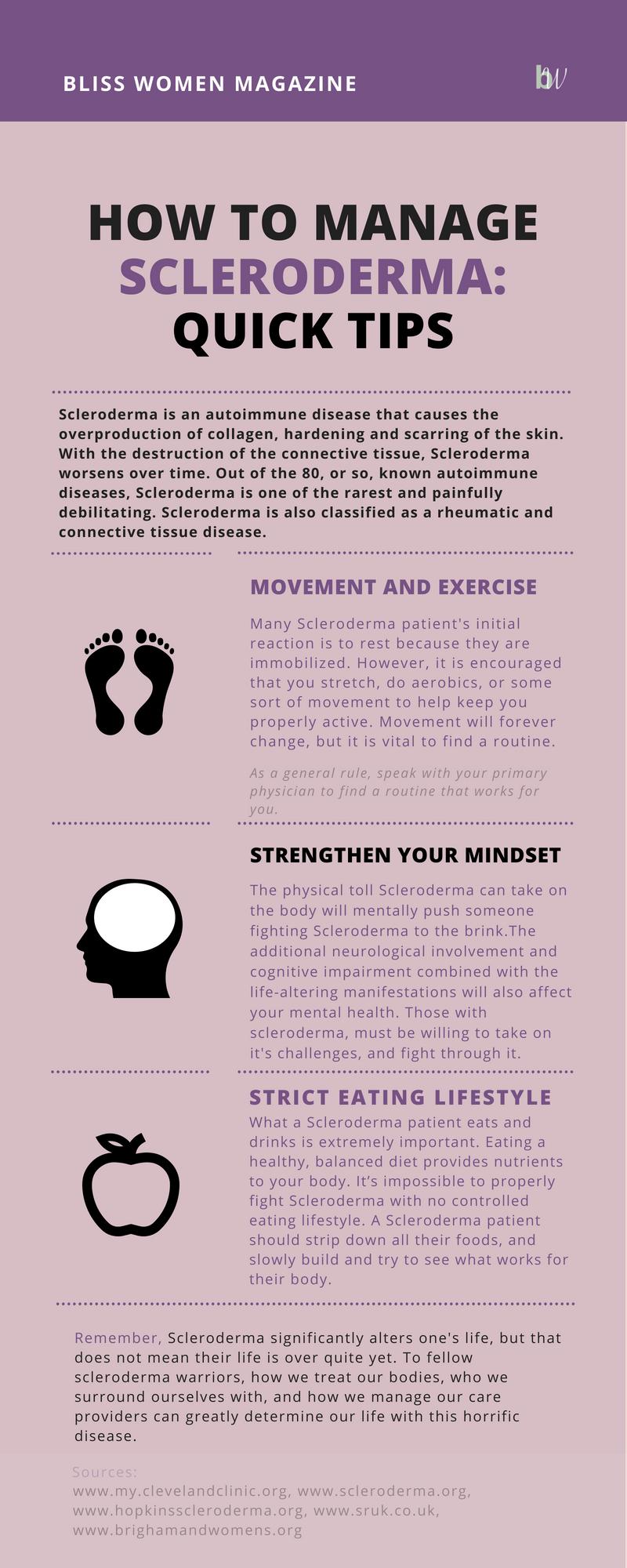 BlissW Scleroderma Infographic-4.jpg