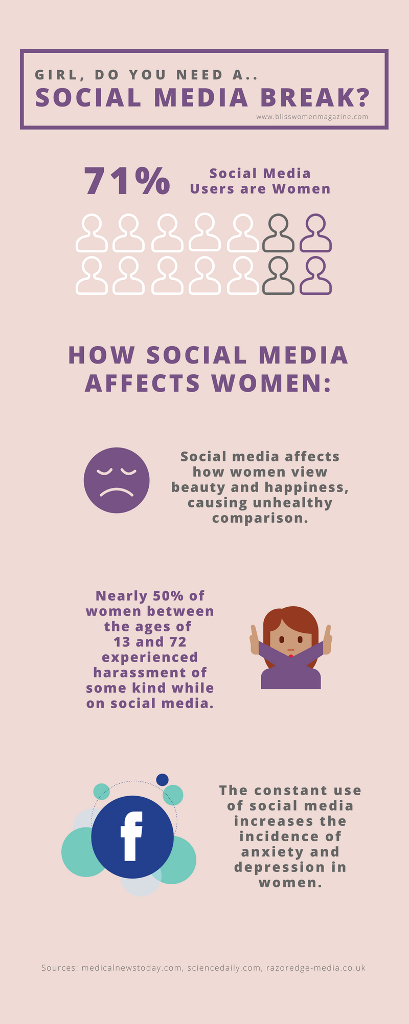 Bliss Women Social Media Detox Infographic.jpg