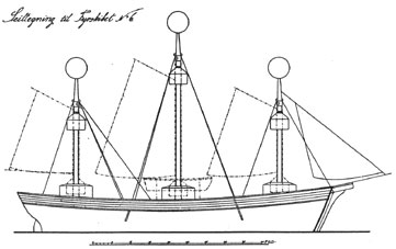 Tegning af fyrskib nr. VI