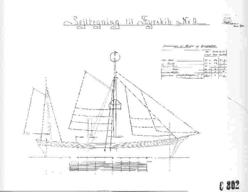 Sejltegning for fyrskib nr. 9. - Kilde: Statens Arkiver-Rigsarkivet