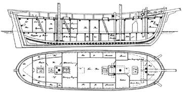 Zeichnung des Feuerschiffes No. II