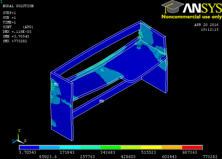 ANSYS Stress Results