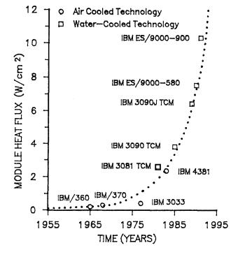 Nanofluids in CPU Cooling - ME579: Nano/Microelectronic Device Technology