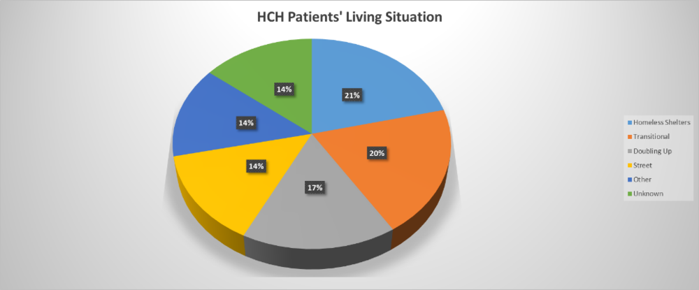 HCH 4.png
