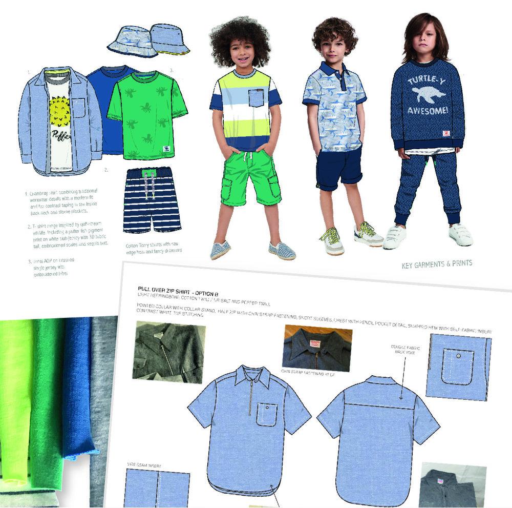 Garment Design -
