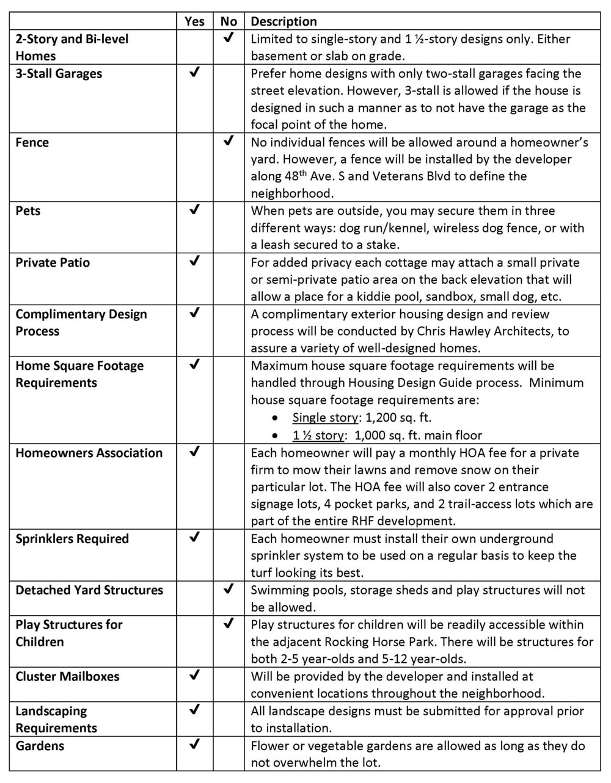 Cottages Chart_Fact Sheet.jpg