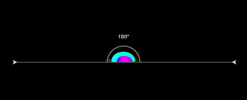 Blob-180