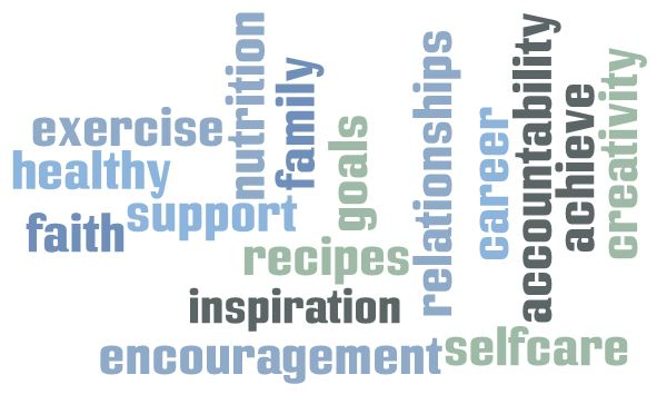 word cloud - health coaching.jpg