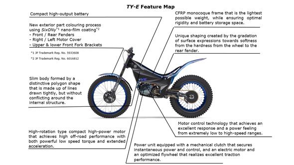 TY-E-featuresmap_tcm222-733005.jpg