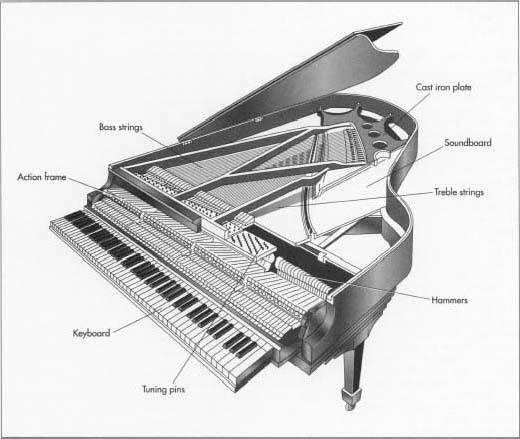 how-to-take-care-of-your-piano.jpg