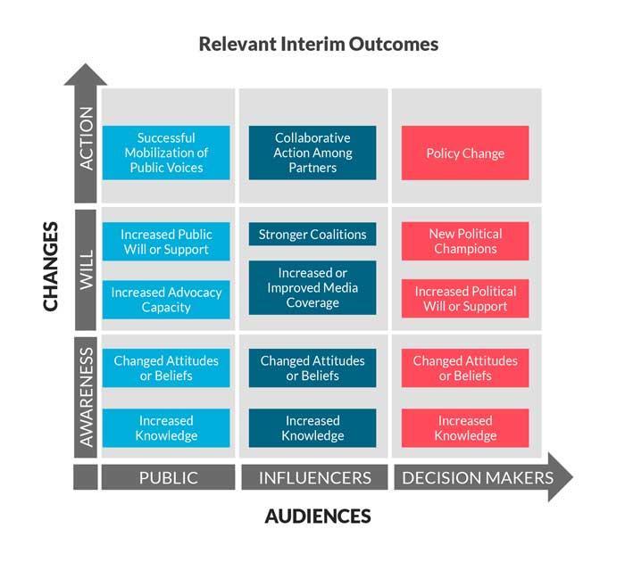 Adocacy-Strategy-Framework.jpg