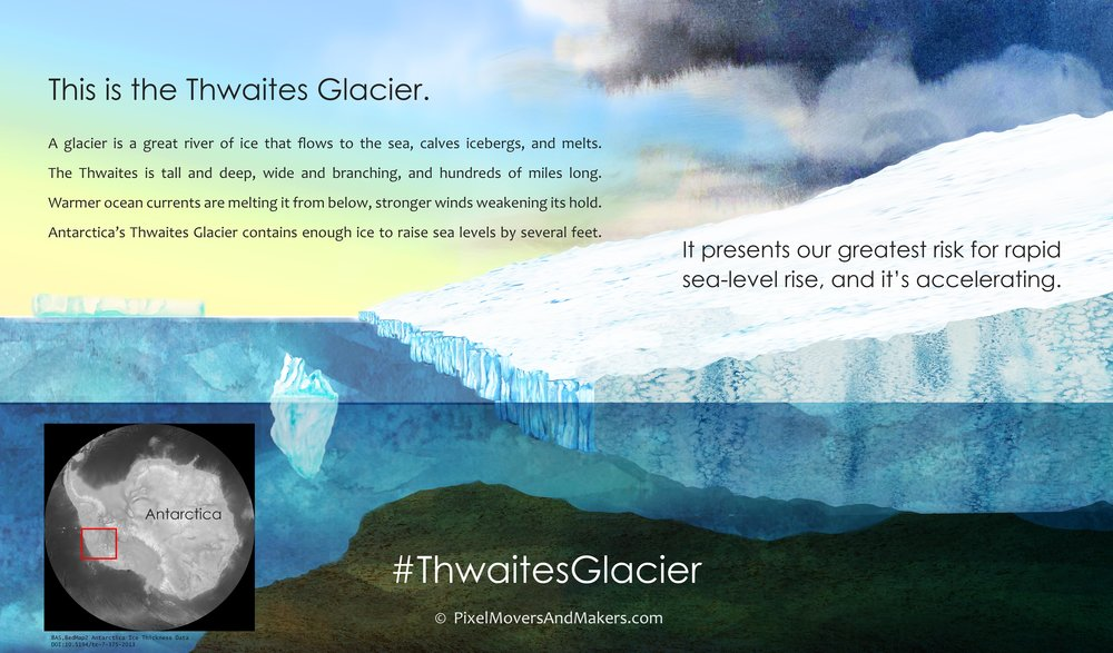 This is the Thwaites Glacier - Informational poster: text, art & design by Marlo; map by Kevin.