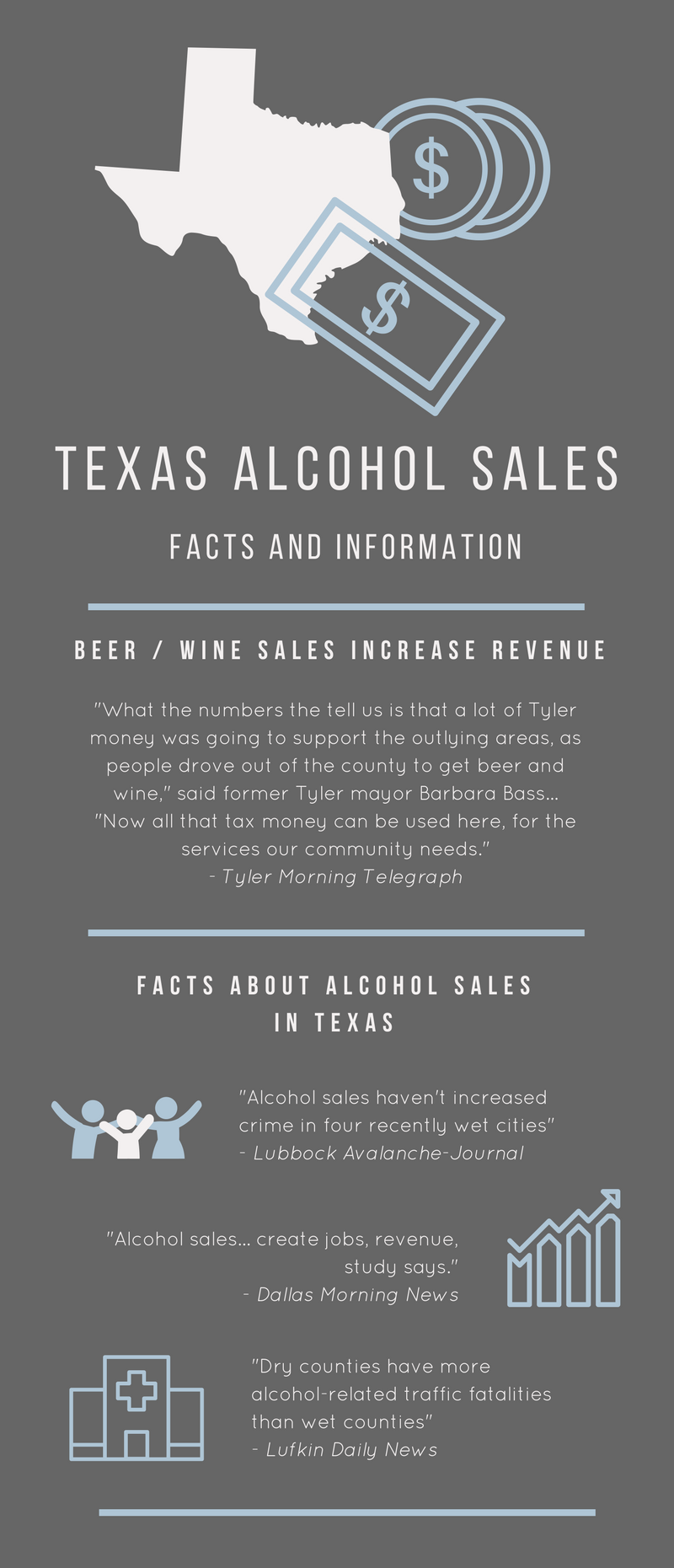 Alcohol Sales Infographic.png