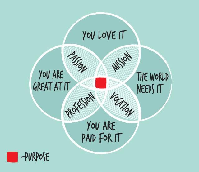 Richard-Wynn-Purpose-of-purpose-FutureYou-executive-recruitment-2.jpg