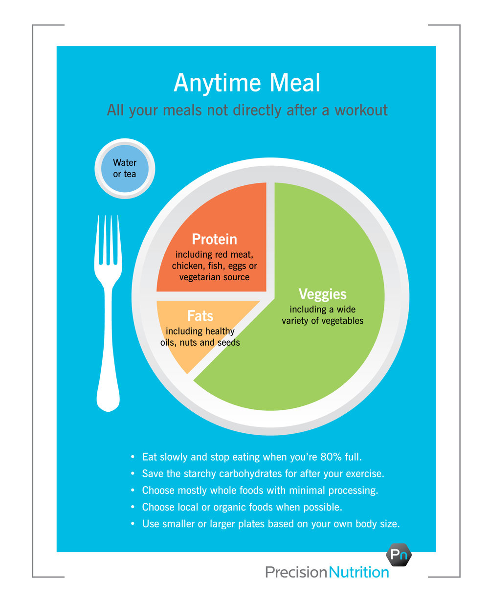PN-my-plate-guidelines_Page_1.jpg