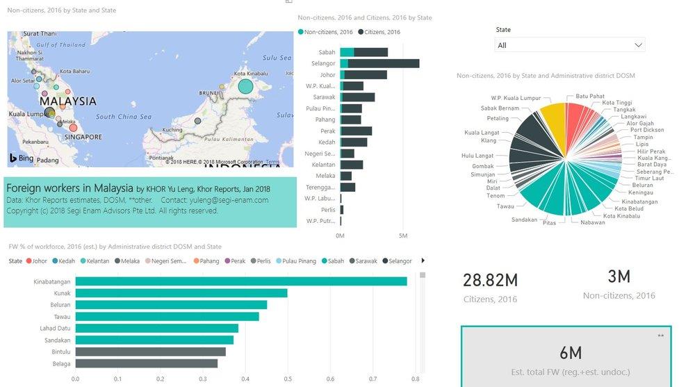 sample1-khorreports-datareport-foreignworkers_malaysia.jpg