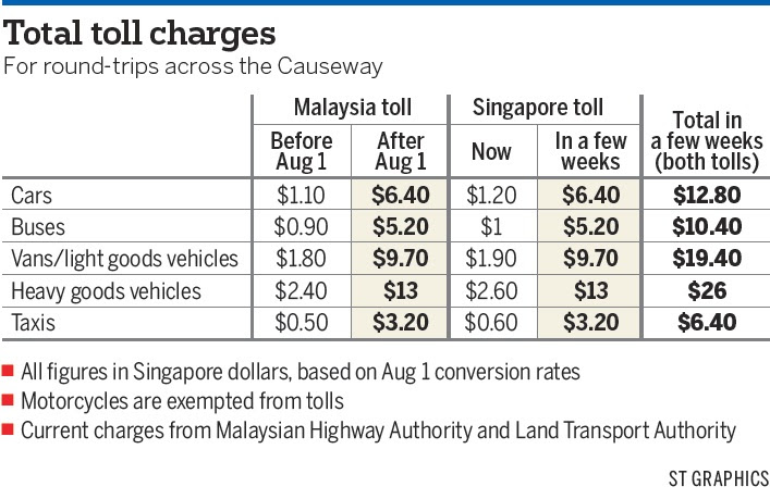 09907925fe7 source  Straits Times