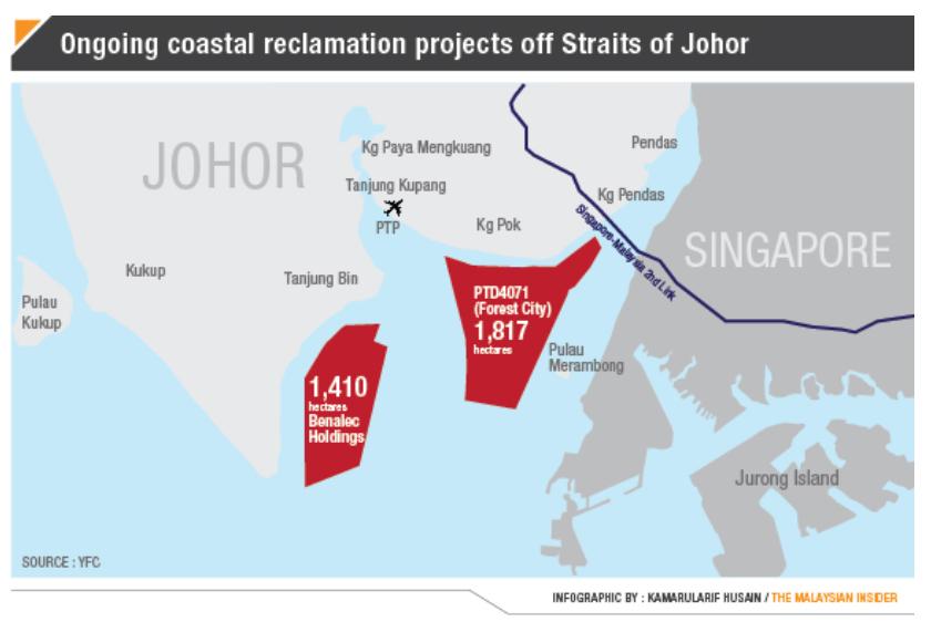 PETRONAS — China-Malaysia, Malaysia political-economy and more