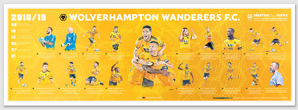 95cm x 33cm Panoramic Team 'Celebration' Poster (sold unframed)