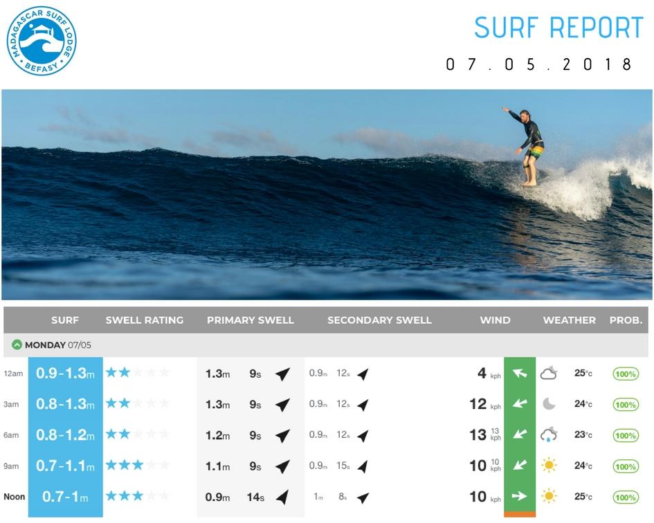 Surf Report.jpg