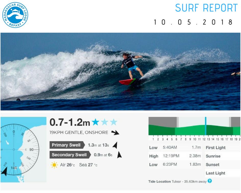 MSL Surf Report 10.05.2018 .jpg