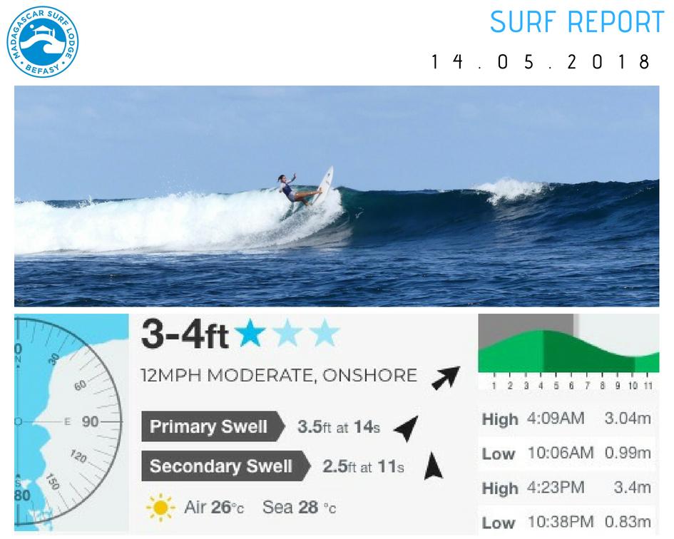 Surf Report 14 May 2018.jpg