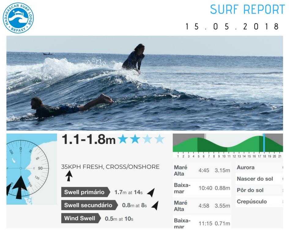Surf Report 15 May 2018.jpg