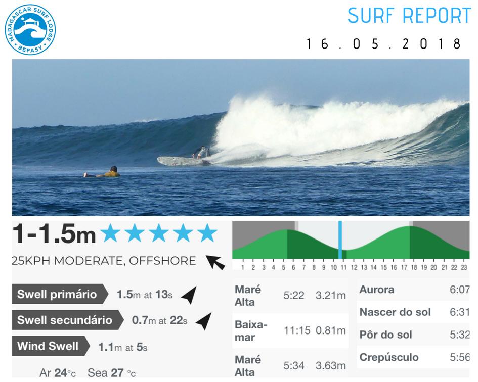Surf Report 16 May 2018.jpg