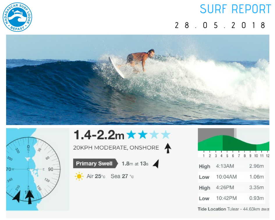 Surf Report 28 May 2018.jpg
