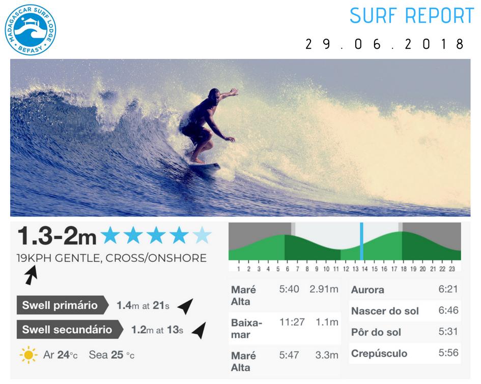 Surf Report  29 June 2018.jpg