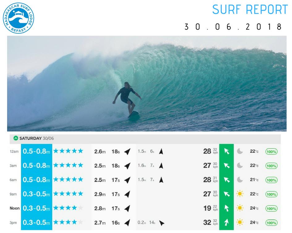 Surf Report  30 June 2018.jpg