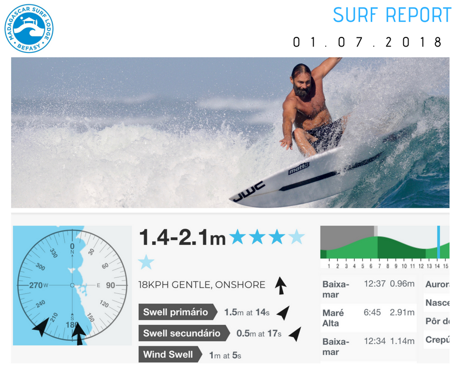 Surf Report  01 July 2018.jpg