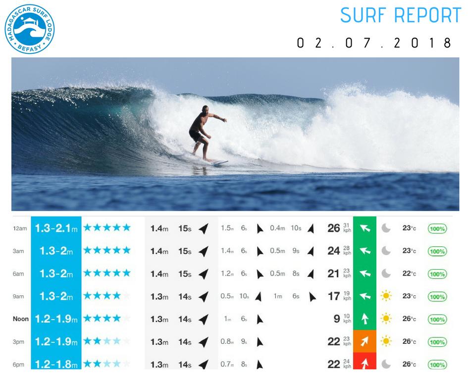 Surf Report  02 July 2018.jpg