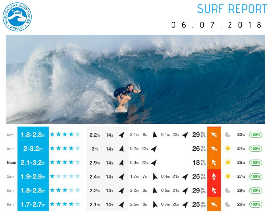Surf Report  06 July 2018.jpg