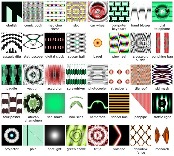 Image of the 'top 40' computer generated random images falsely recognised by a visual analysis AI programme (Professor Jeff Clune's team, University of Wyoming, USA)