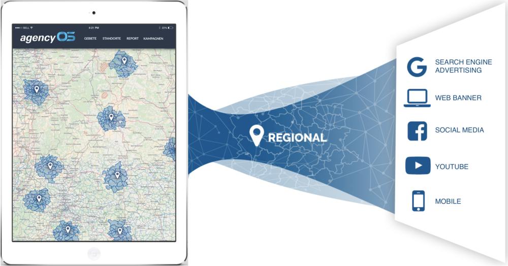 aOS regional Grafik.png