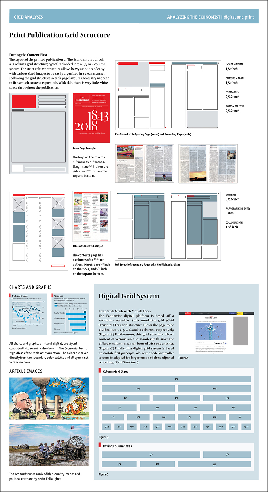 Broadsheet 3 - Print and Online Grid Study