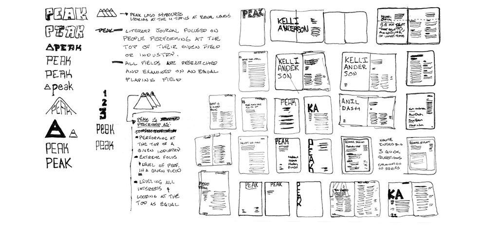 peak_sketch_collage+2.jpg