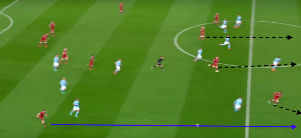 Liverpool's counter attacking leading to the first goal against Manchester City on 3/2/18