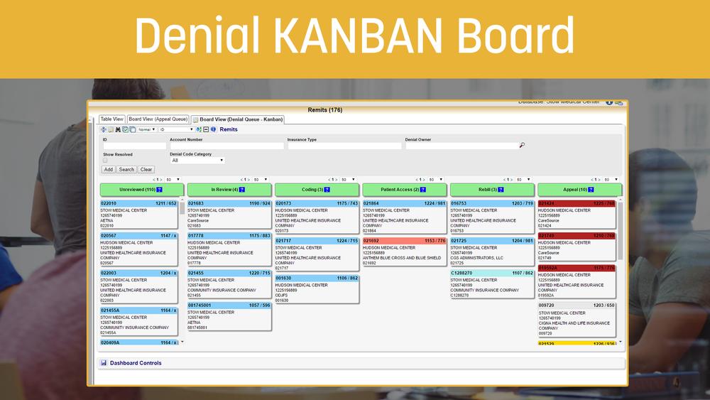 Denial KANBAN Board