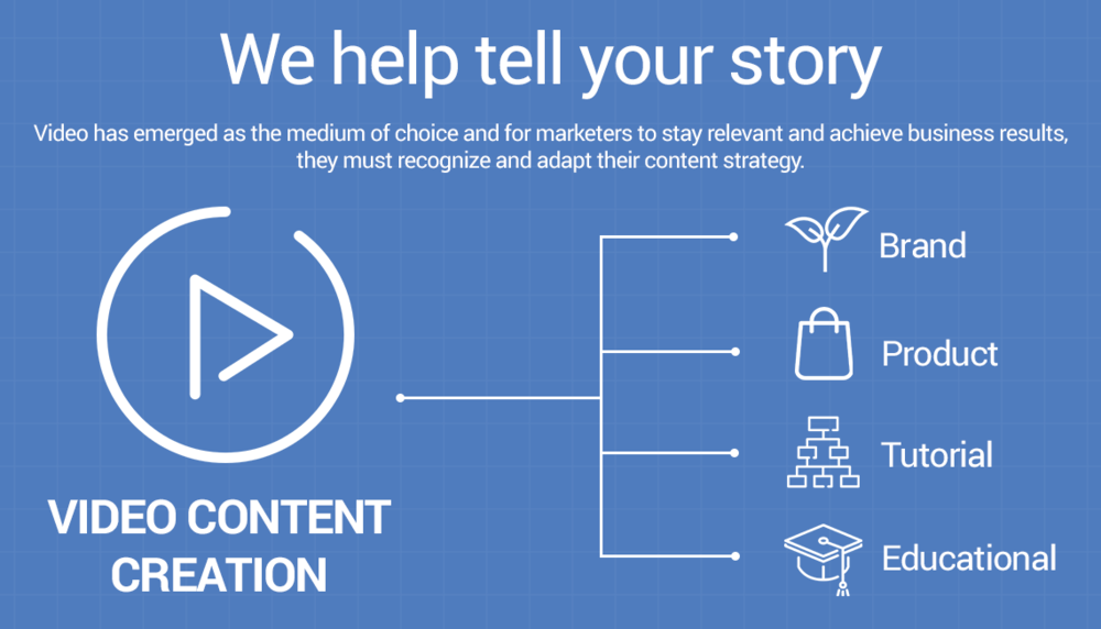 Graphic that explains the Video Content Creation Patient Engagement Communication (PEC) service
