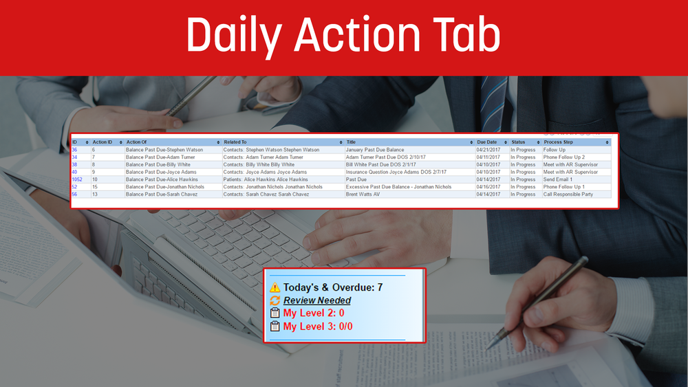 Daily Action Tab