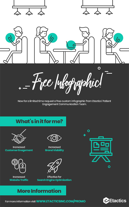 Free infographics promotion, increase your customer engagement, brand visibility, website traffic, and search engine optimization.