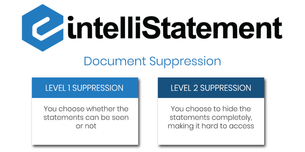 Level 1 Suppression -  You choose whether the statements can be seen or not.   Level 2 Suppression -  You choose to hide the statements completely, making it hard to access.