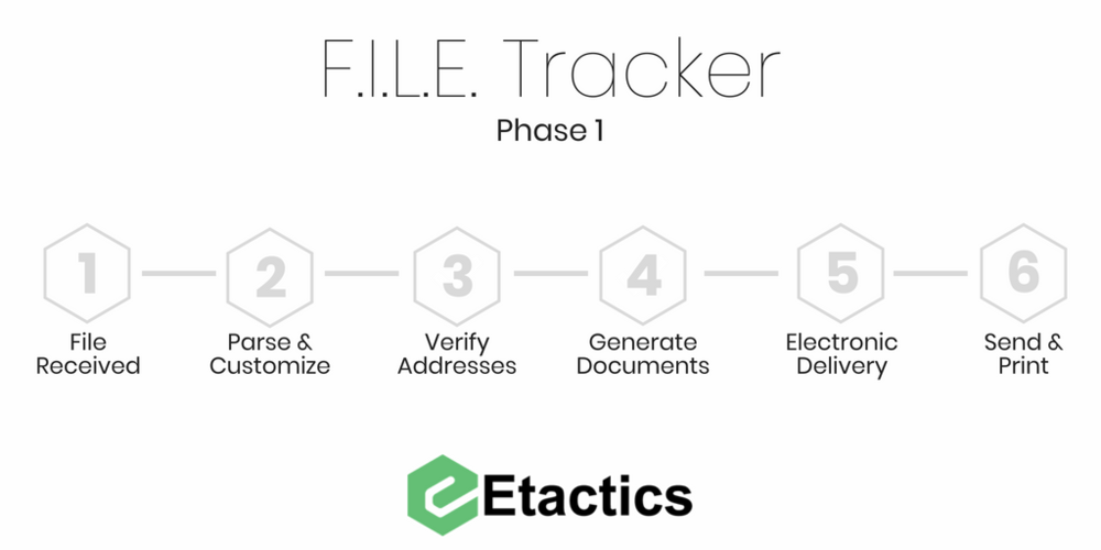 Copy of FILE Tracker Phase 1